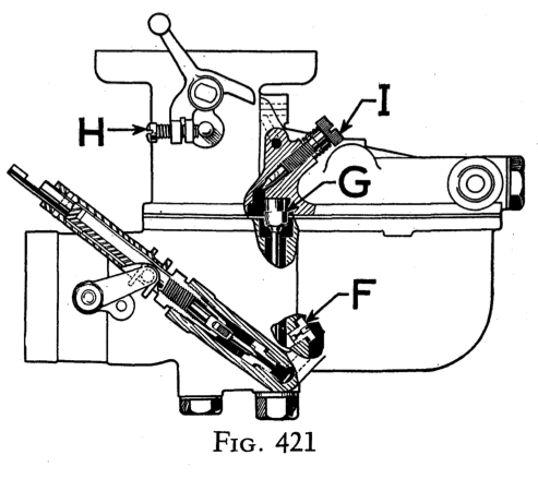 Ford Jubilee Hydraulics Control Valve Repair Diagram as well Flathead drawings engines furthermore P 0900c1528007aeef as well AT9t 1188 furthermore 1936 Chevy Wiring Diagram. on ford flathead v8 distributor