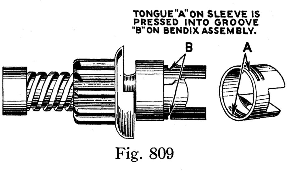 Bendix - Model A Garage, Inc.