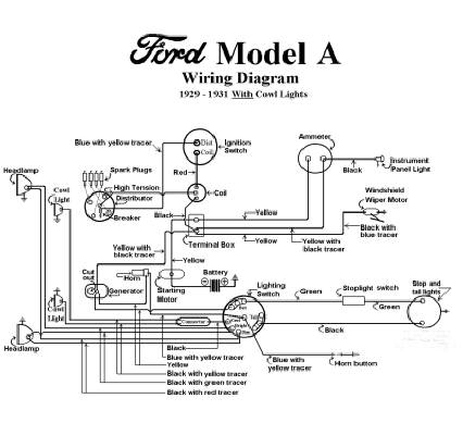 electrical model a garage, inc 1959 ford pickup wiring 1929 1931 ford model a wiring diagram (with cowl lights)