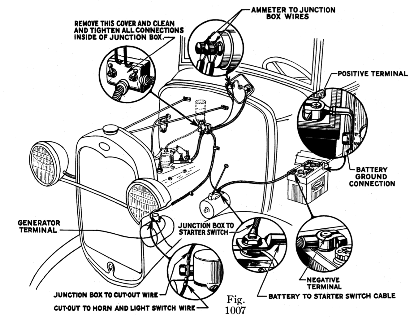 1935 Ford Ignition Wiring Diagram Com