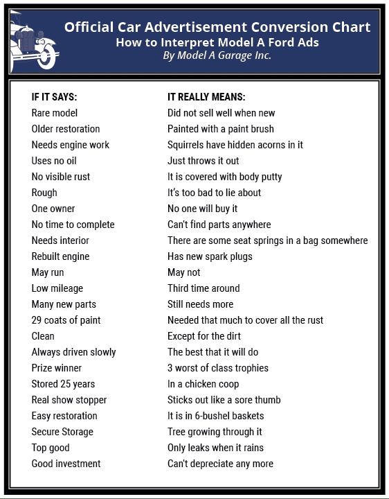 Model a joke pdf
